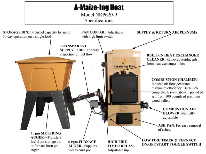 A Maize Ing Heat Furnace Seed Pellet Stoves Wood