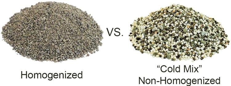 Homogenized-vs-cold