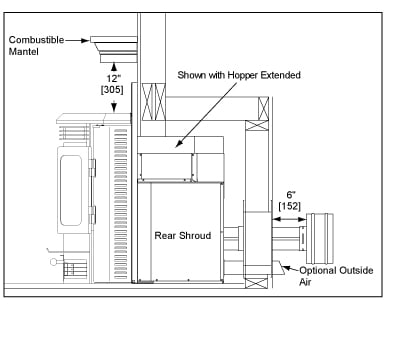 How To Install Pellet Stove Insert Image Of Ruostejarvi Org