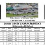 Lawn-Grass-Characteristics-Chart