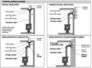 selkirk chimney installation instructions canada